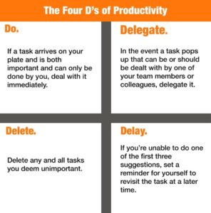 The Four D's of Productivity to Effectively Manage Your To Do List